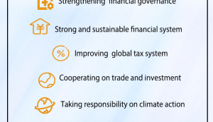 G20 Argentina: key points you need to know